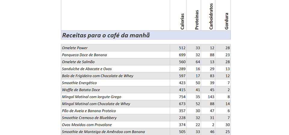 Bônus tabela com valores nutricionais de todas as receitas