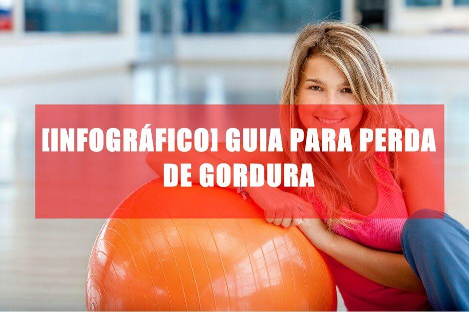 Como perder gordura corporal